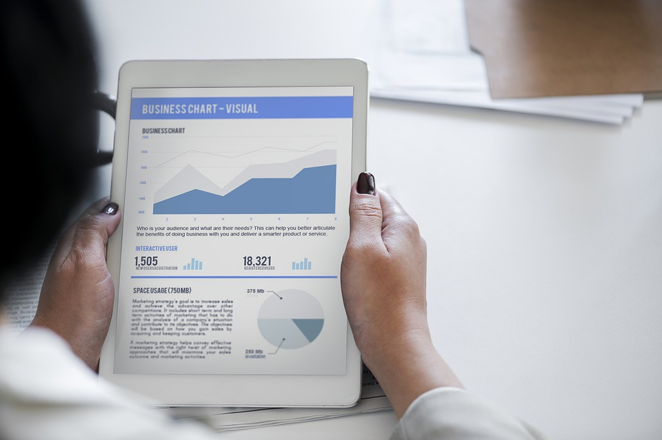 How to do the perfect market analysis